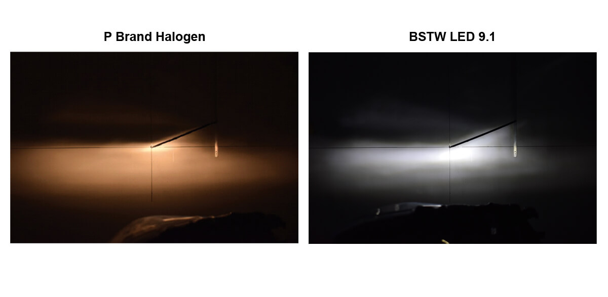 led spotlights motorcycle led 9.1 beam pattern comparison with halogen