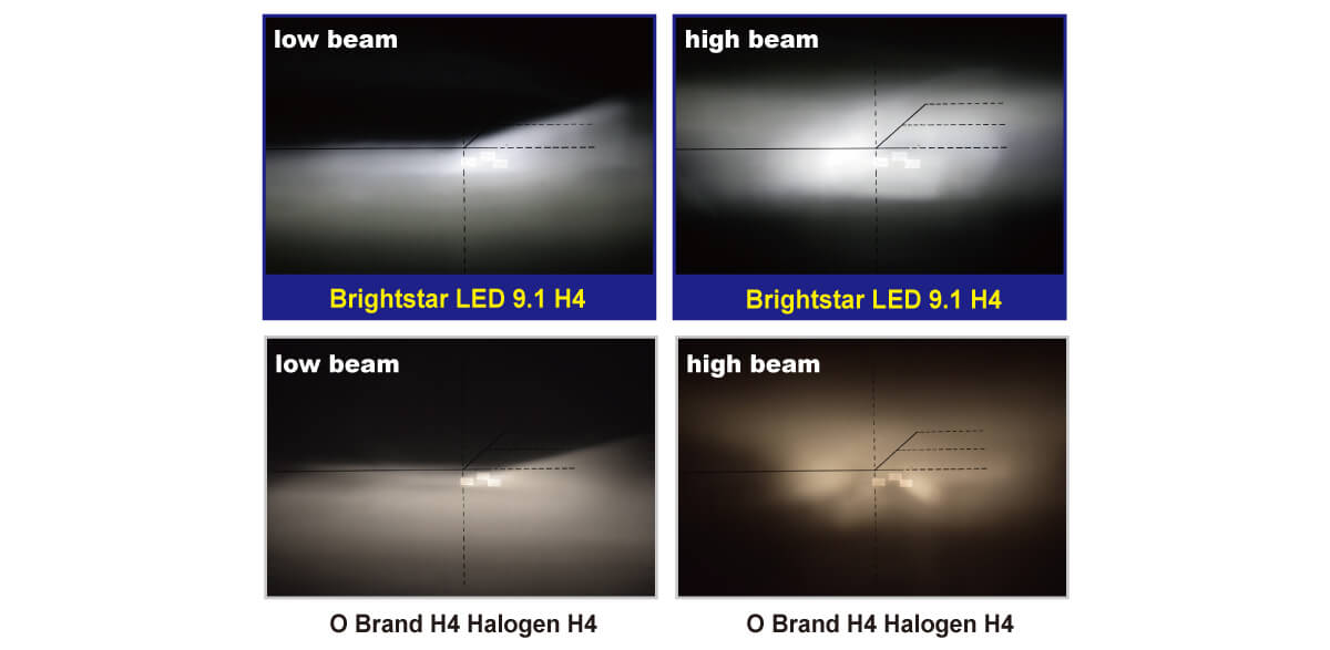 led conversion kit and motorcycle led running lights led 9.1 beam pattern comparison