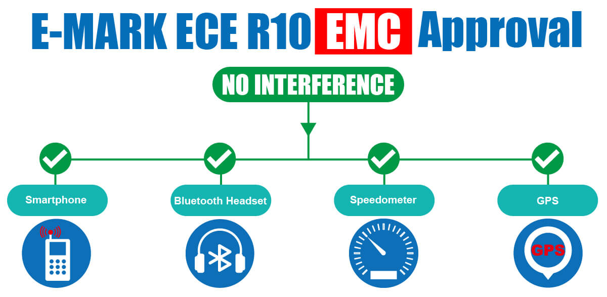 ECE R10 Approved (EMC Compliance Test)