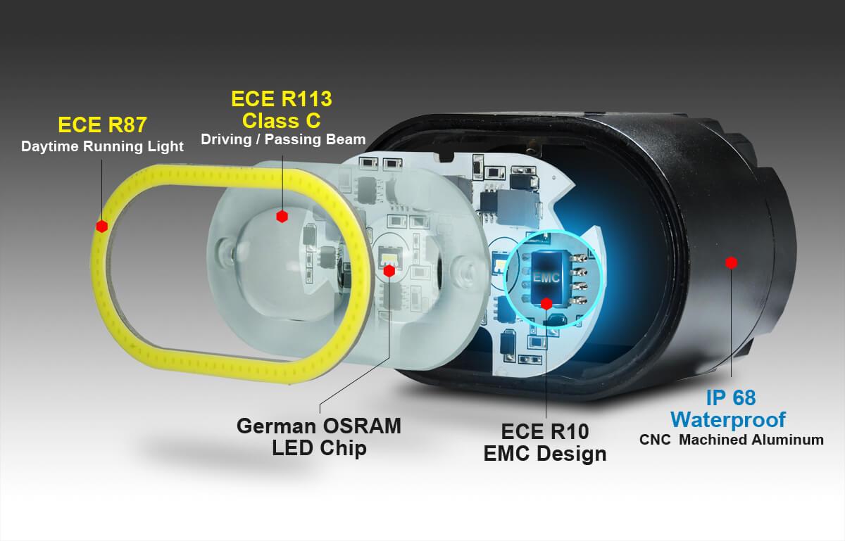 Ebike Light E-MARK DARKBUSTER E1