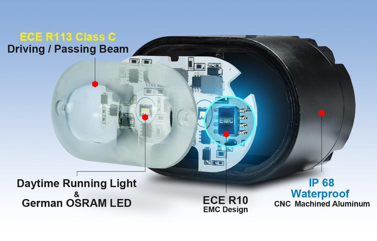 E-bike LED headlight E-mark DARKBUSTER E2